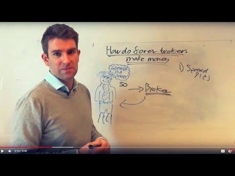 How Forex Brokers Make Money? ☝