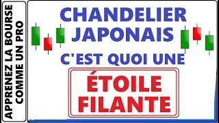 LES CHANDELIERS JAPONAIS / BOUGIE C'EST QUOI UNE ETOILE FILANTE DU MATIN ET DU SOIR A LA BOURSE