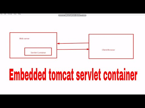 Embedded tomcat servlet container in spring boot - YouTube