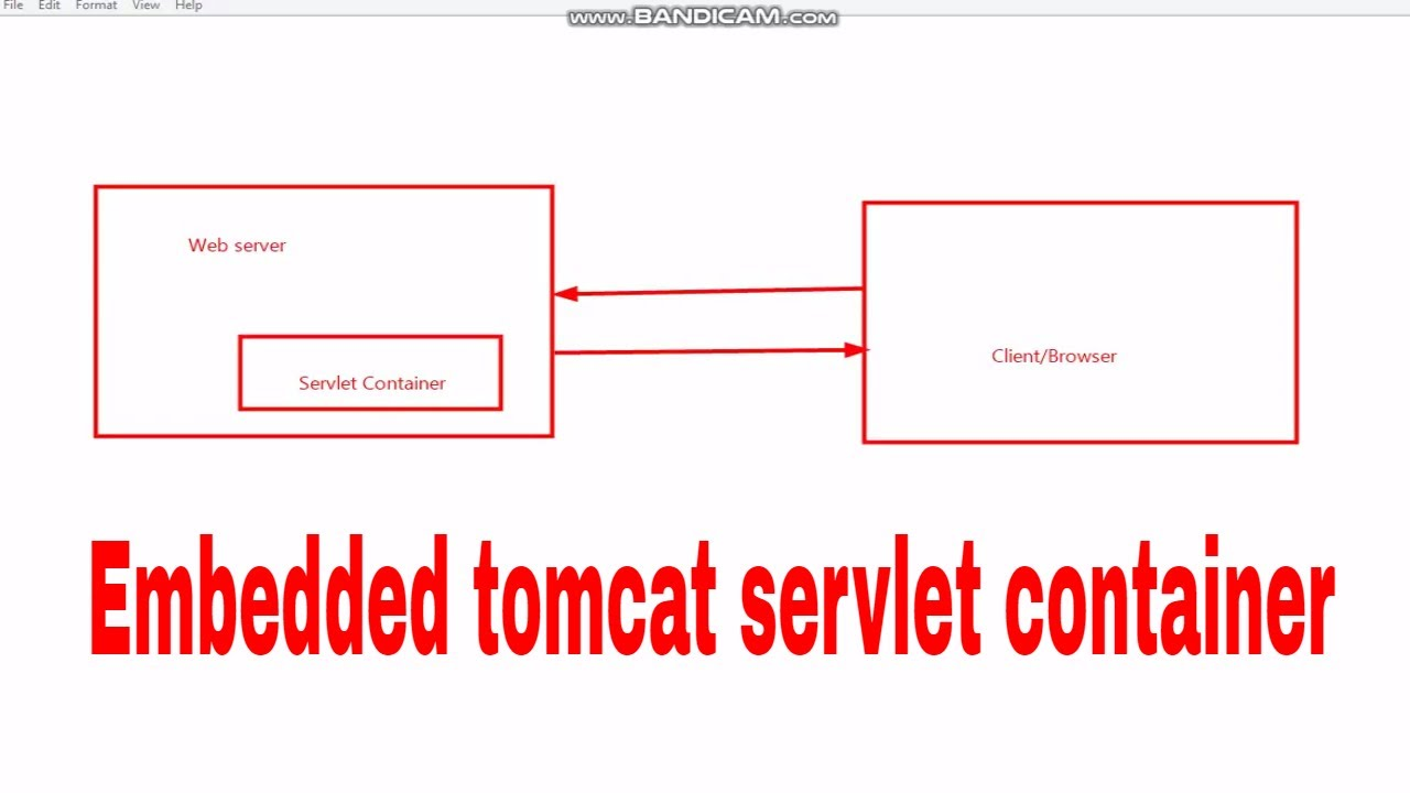 Tomcat servlet singlethreadmodel