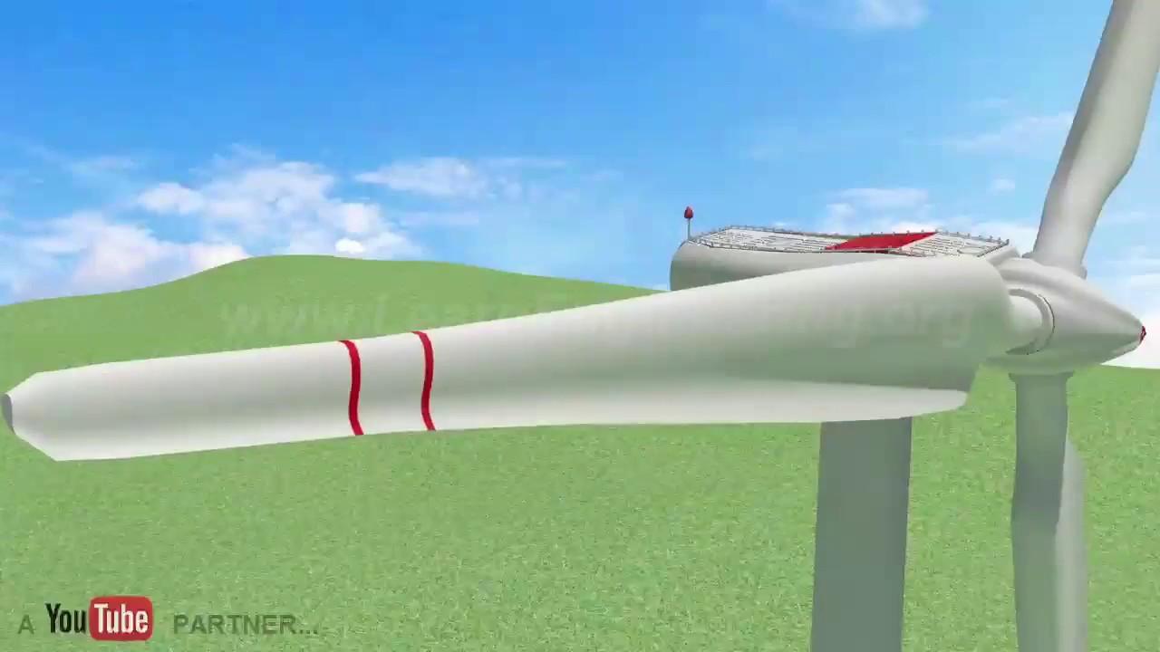 Принцип работы ветряных турбин