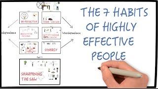 7 Habits of Highly effective People von Stephen Covey (Teil 2)| Animierte Book Review