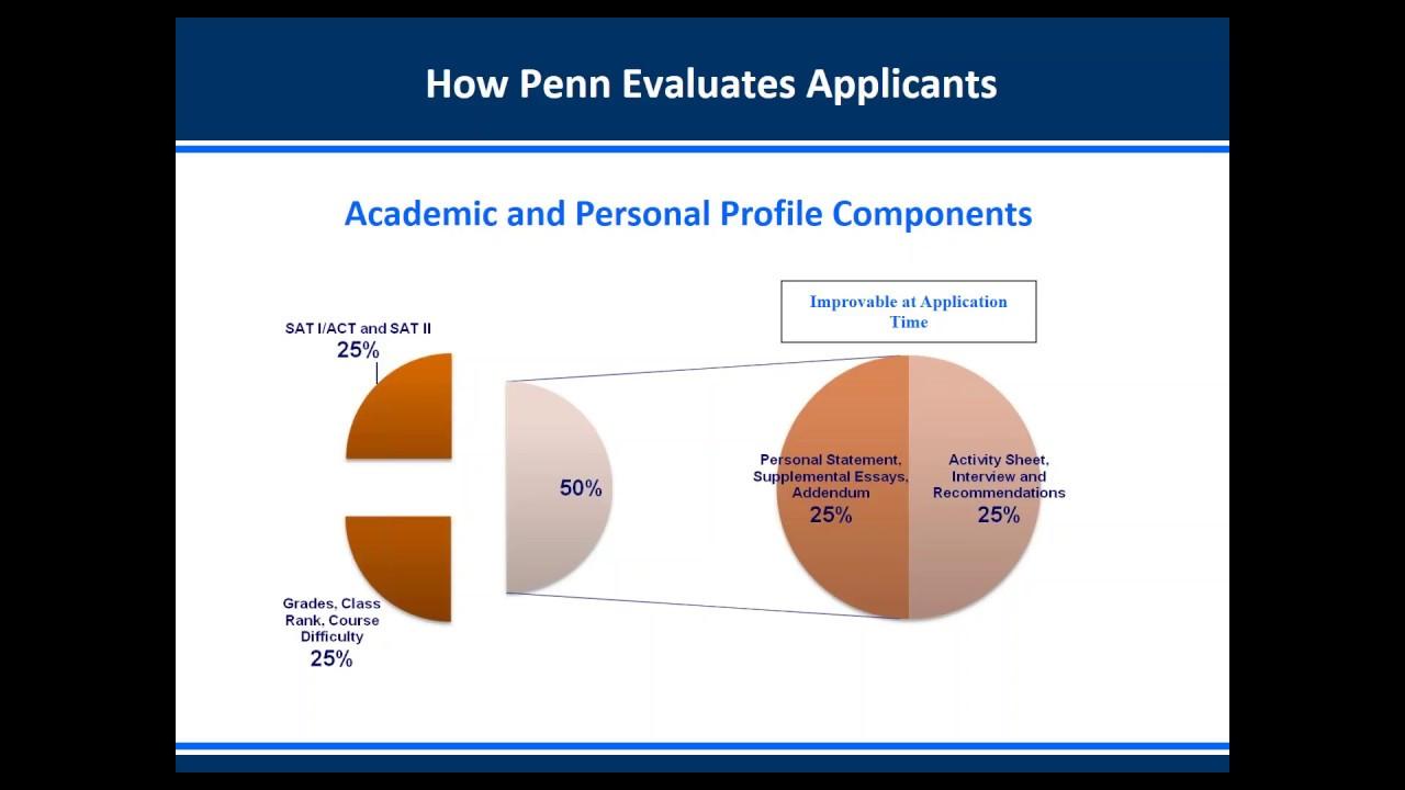How to Gain Admission to University of Pennsylvania (UPenn or Penn),  Wharton and M&T Program