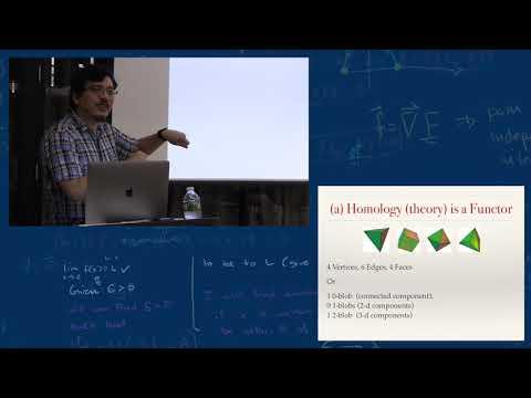 "Gershom Bazerman on ""Homological Computations for Term Rewriting Systems"""