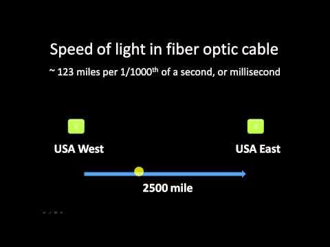 Basics of network bandwidth, latency, and jitter
