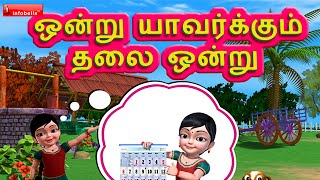 Ondru Yaavarkum Tamil Rhymes 3D Animated
