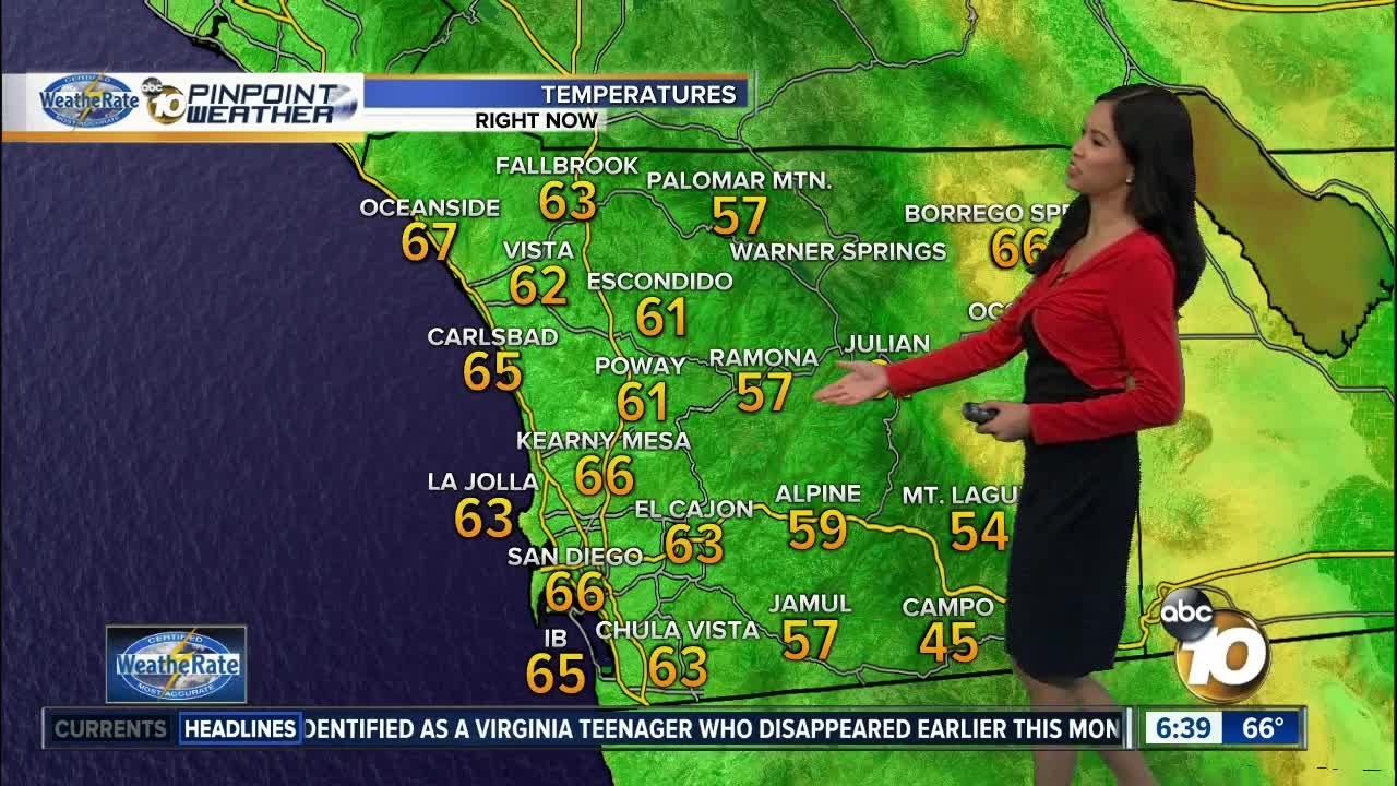 10news Pinpoint Weather Sunday Morning Oct 1 2017