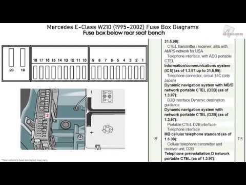 Mercedes Benz E Class W210 1995 2002 Fuse Box Diagrams Youtube