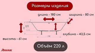 видео Акриловые ванны 180х80