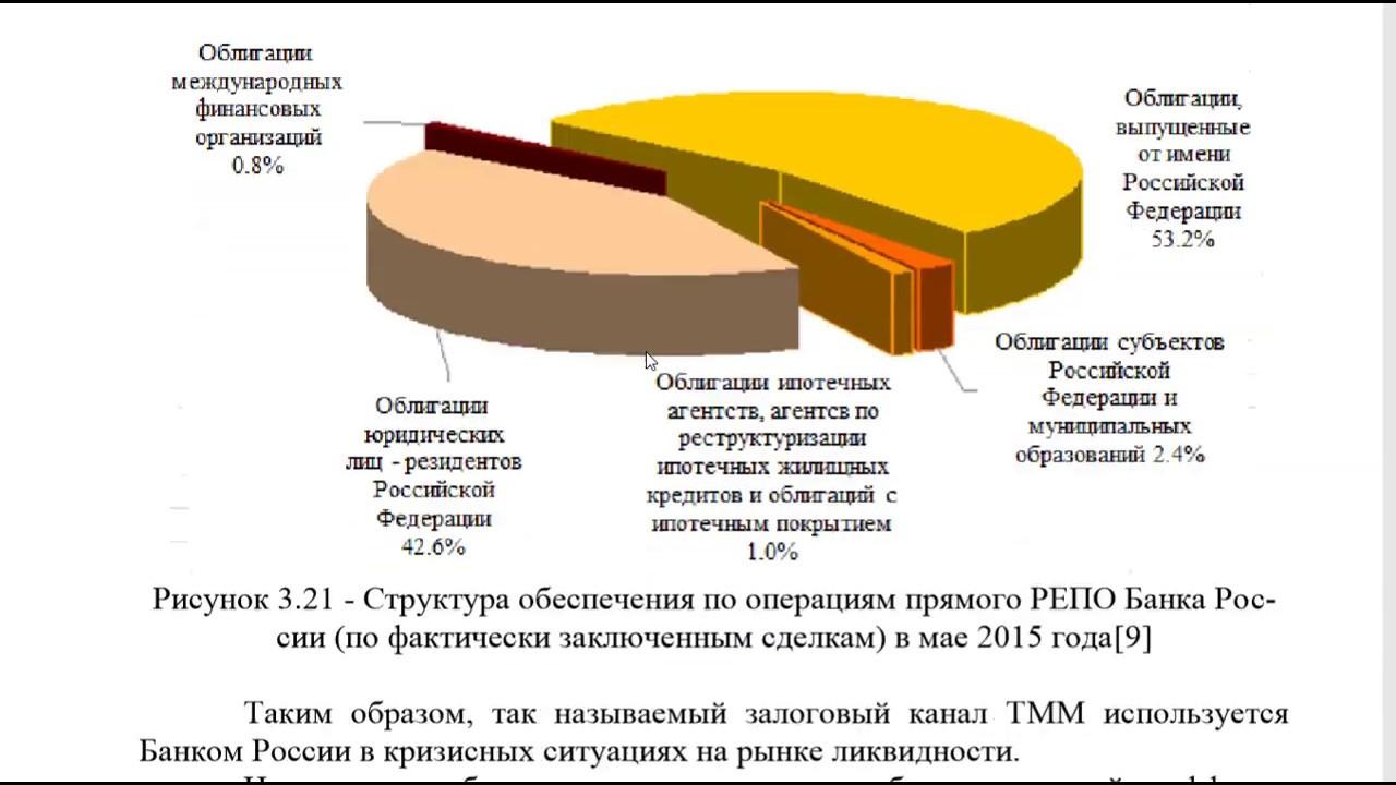 финансы кредиты банки работа