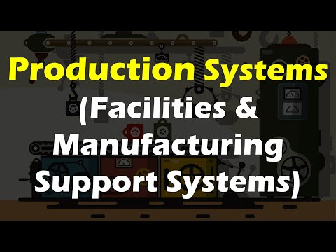 Production Systems - Facilities & Manufacturing Support Systems