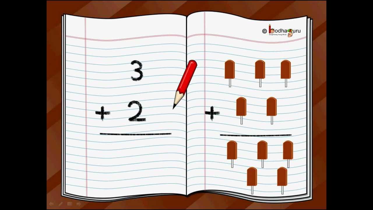 Maths - Adding Single Digit Numbers - English