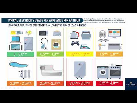 Electrical Energy and Power Consumption