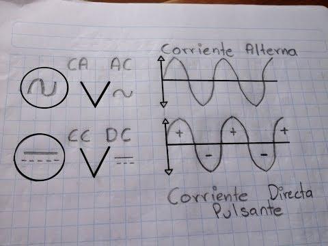 Corriente Alterna y Directa (C. Continua) Que es? Y Como Funcionan? |