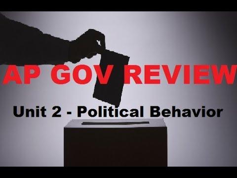 AP Gov Review: Liberals & Conservatives, Voter Behavior/Turnout, Socialization - Unit 2, Part 2