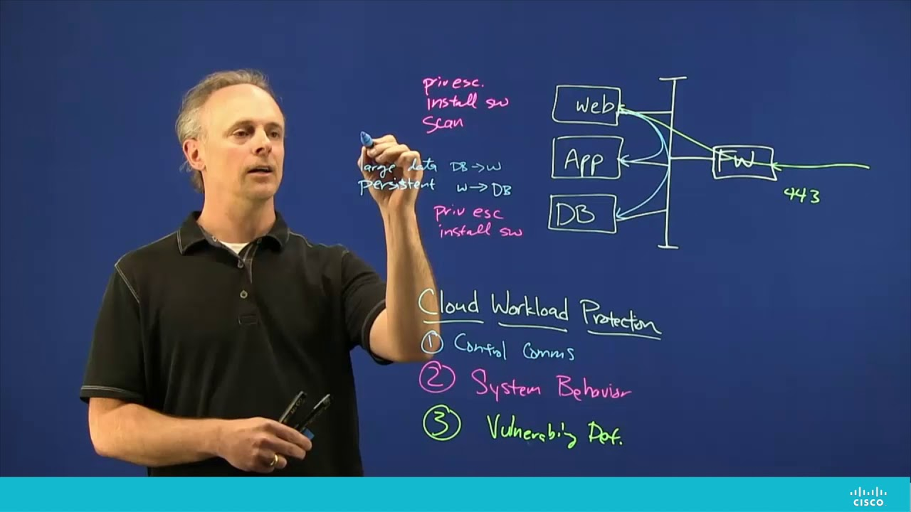 Video: Overview: Cloud Workload Protection with Cisco Tetration