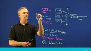 Download Overview: Cloud Workload Protection with Cisco Tetration