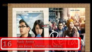 AZ30 Chart Indonesia (18-27 Juni 2013)