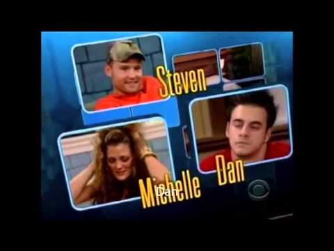 Big Brother All Winners Edition