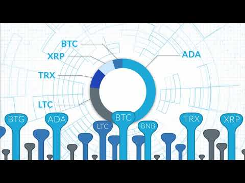 Coygo Terminal - Stay ahead of the competition while trading crypto