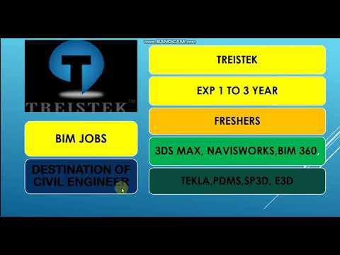 BIM jobs for
