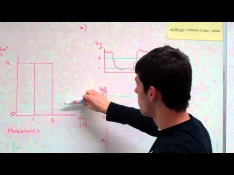 June2010 Q 2a&b Inverting Schmitt trigger