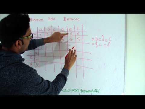 Minimum Edit Distance Dynamic Programming