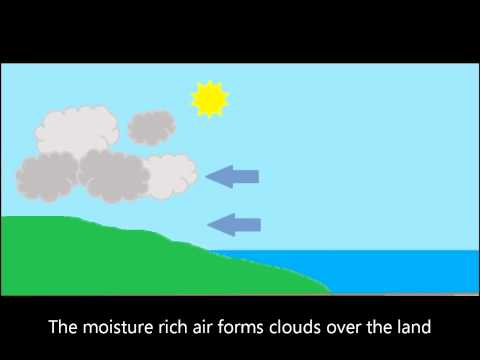 Monsoon Formation 2.wmv