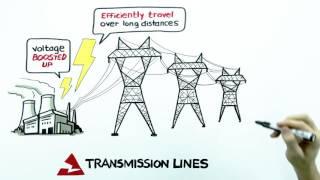 Georgia Power Energy 101