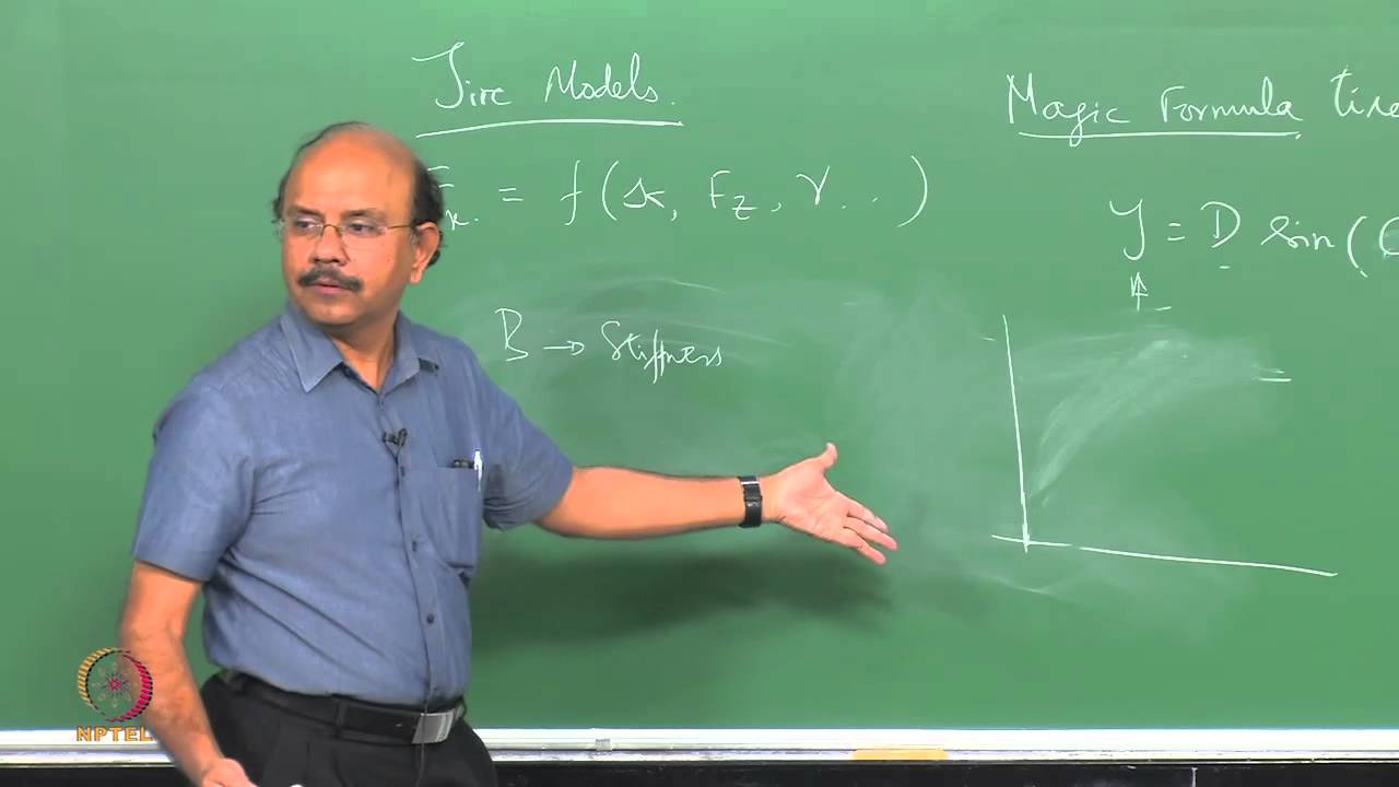 Mod-01 Lec-15 Tire Models – Magic Formula