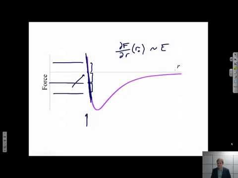 Interatomic Force & Energy Curves {Texas A&M: Intro to Materials (MSEN 201)}