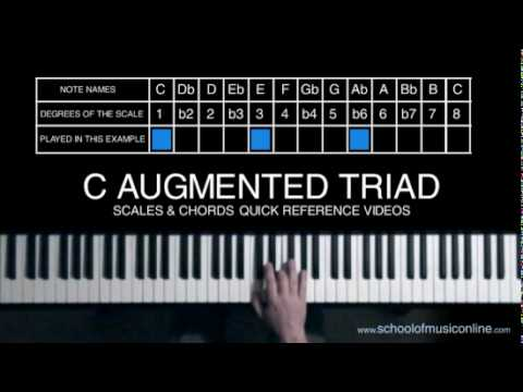 Augmented Chords Quick Reference Video Youtube