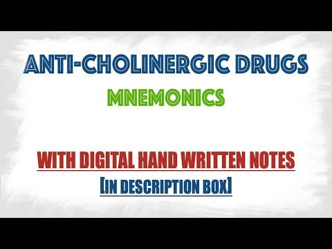 Anticholinergic Drugs Classification With Mnemonics