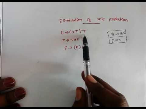 25-Elimination of unit production in Context free grammar by