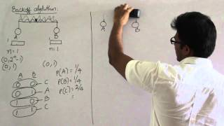 Computer Networks Lecture  17 -- back off algorithm for CSMA/CD