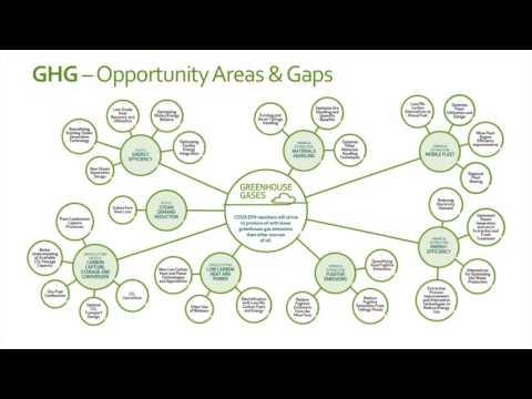 All About Canada's Oilsands Innovation Alliance (COSIA) (Jonathan Matthews, COSIA)