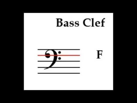 Bass Clef Notes - Lines and Spaces - How To Read Music