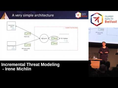 AppSec EU 2017 Incremental Threat Modeling by Irene Michlin
