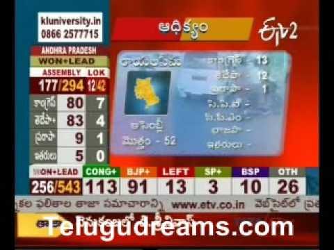 Results 2009 bgt