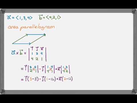 Cross Product, Sine, and Parallelograms