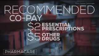How should pharmacare work in Canada?