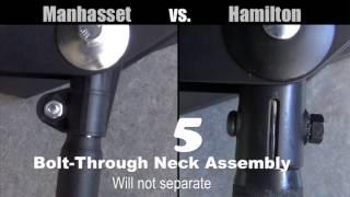 HAMILTON vs MANHASSET Music Stands