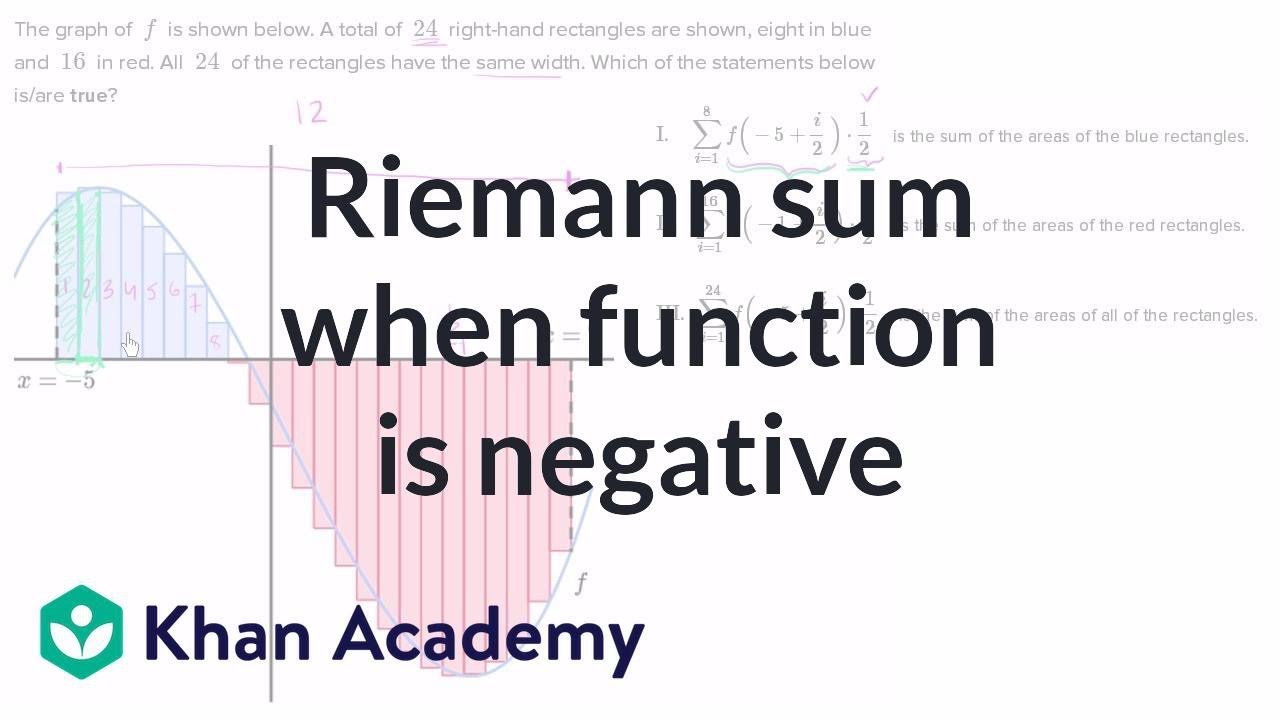Riemann Sums And Sigma Notation Youtube