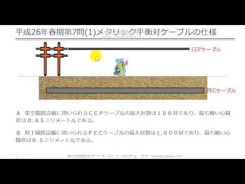 【工担・総合種】平成26年春_技術_7-1(メタリック平衡対ケーブルの仕様)
