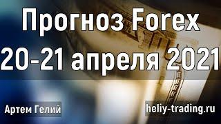 Прогноз форекс на 20 21 апреля 2021