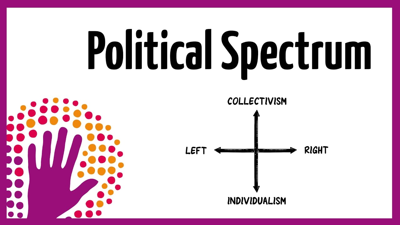 medium resolution of left and right political diagram
