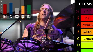 What Makes Danny Carey a Legendary Drummer?
