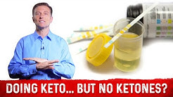 Doing Keto, But No Ketones in Urine? HERE'S WHY.  <p> ' class='alignleft'>Color of Urine Strips for Ketosis. Ketosis occurs when the body runs out of carbohydrates for energy. As a result, the body begins to process dietary and bodily fat to carry out necessary functions; the presence of ketones in urine thus indicates the metabolism of fat. Ketone testing strips evaluate the presence and concentration of ketones using a urine sample.</p> <p><a  href=