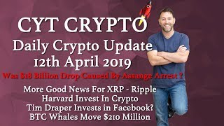 🔥BTC Drop Assange🔥Good News XRP🔥Harvard Invest in Crypto🔥Tim Draper Meets Facebook?