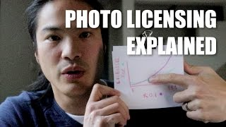 Photographer Ripping You Off? LICENSING EXPLAINED